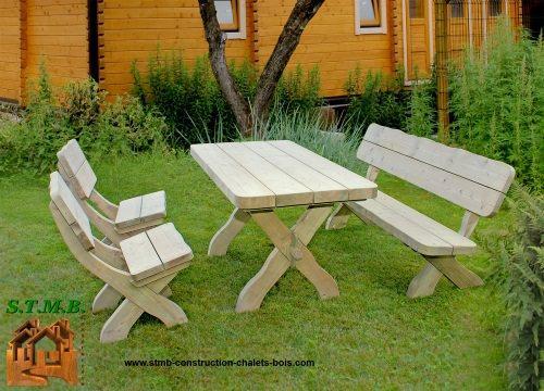 salon de jardin quel bois choisir