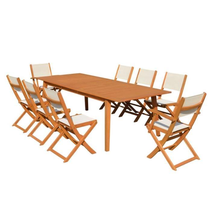 table de jardin profondeur 75 cm