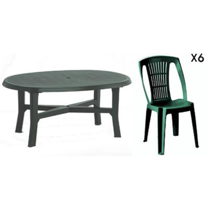 Awesome Table De Jardin Ovale Pvc Contemporary  Amazing House