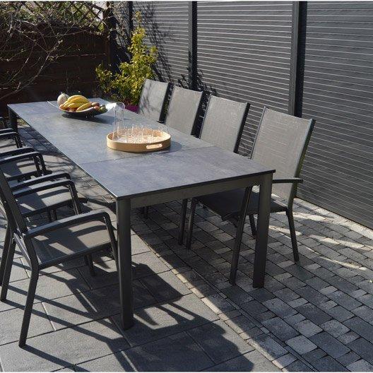 Best Table De Salon De Jardin Images - House Design ...