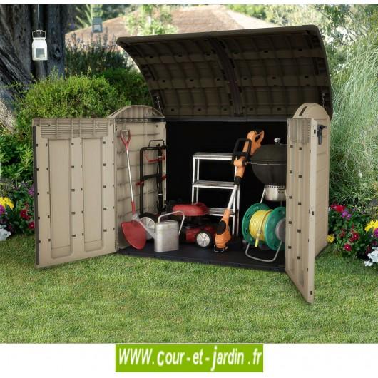 coffre rangement jardin 2000l